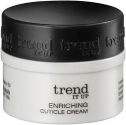 4010355231512-trend-it-up-enriching-nail-cuticle-cream_250x248_jpg_center_ffffff_0